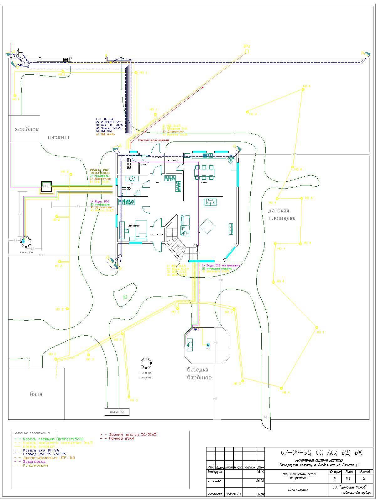 СП 8131302009 Системы противопожарной защиты Источники