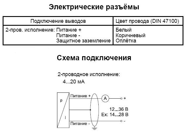 Рис. Схема подключения ЛМП308И