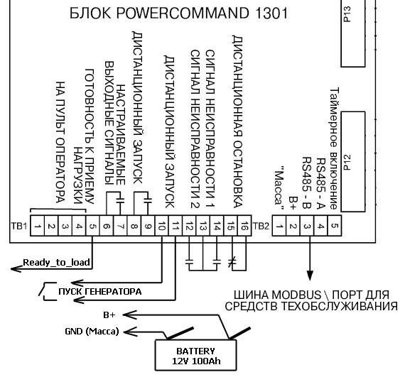 Pajero схема проводка