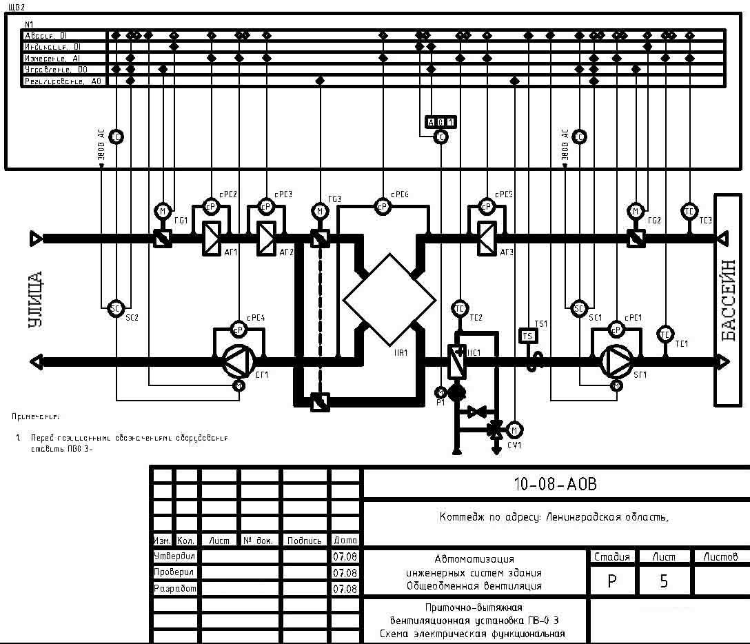 Схема управления вентиляционной установкой фото 940